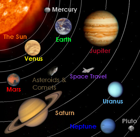 TOP Scientists Say We Have Over 100 Planets in Our Solar System & Pluto should Be a Planet Again Solar