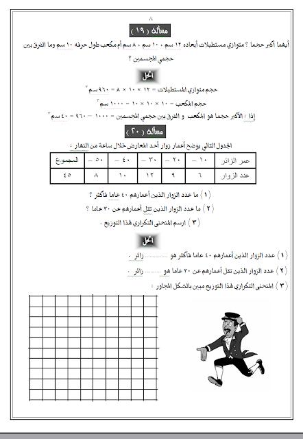 قوانين الرياضيات وتمارين المراجعة النهائية لنصف العام للصف السادس الابتدائى أ / أحمد زغلول 8