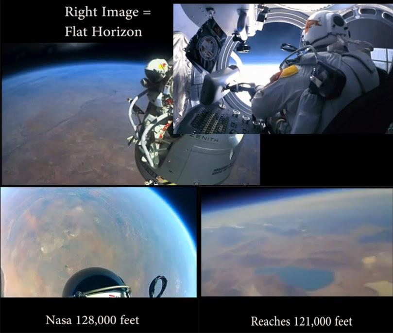 The Always Horizontal Horizon Proves Earth Flat Nasa-fakery