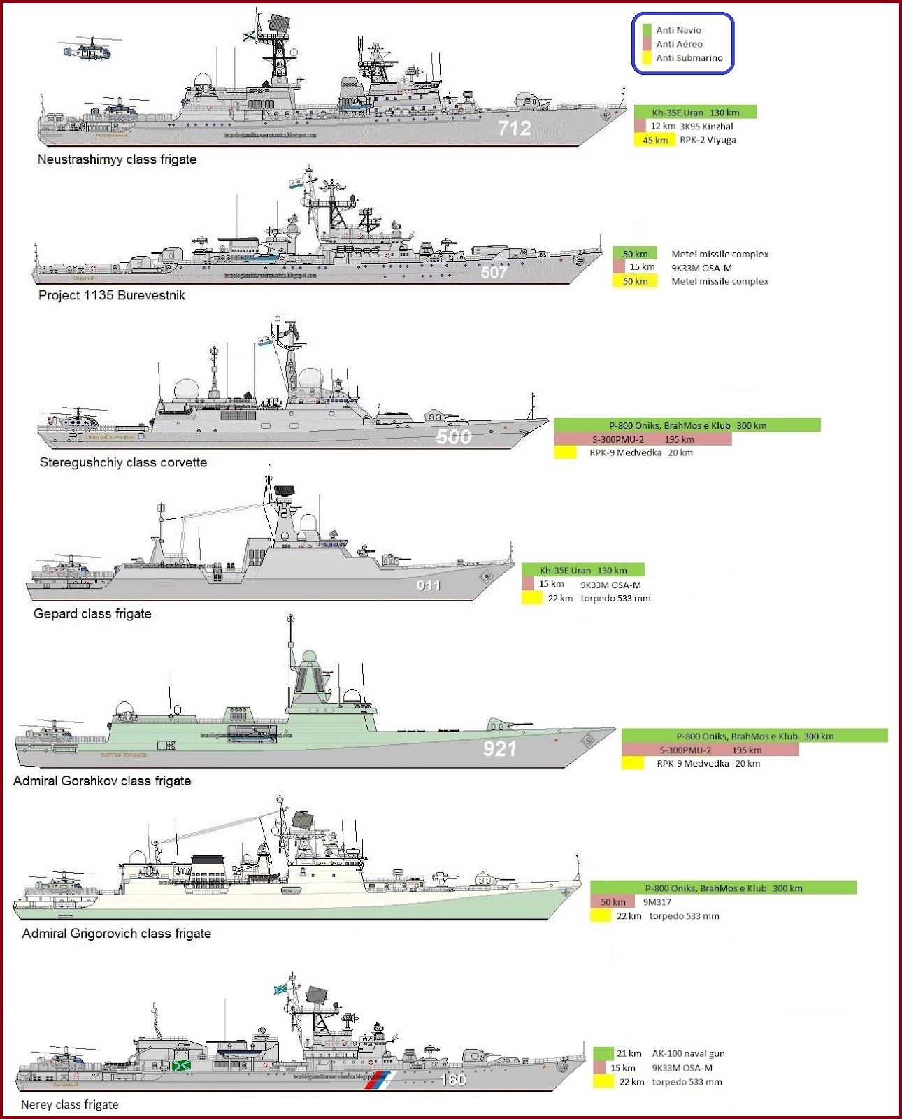 Russian Naval Construction Plans and Statistics Update - Page 2 Steregushchyy