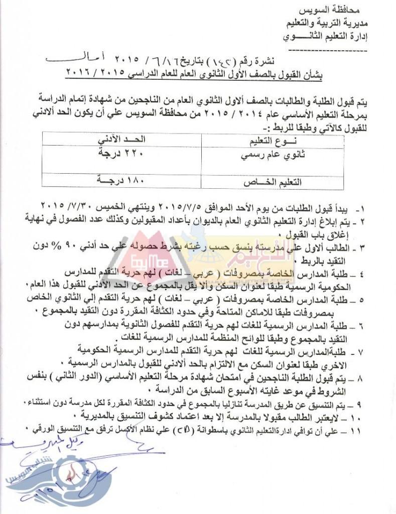 تنسيق القبول بالصف الاول الثانوى 2016 لجميع محافظات مصر - صفحة 3 Modars1.com_%25D8%25A7%25D9%2584%25D8%25B3%25D9%2588%25D9%258A%25D8%25B3