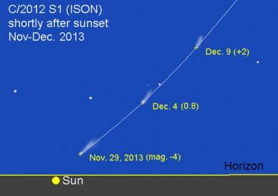 "Experts Puzzled After Great Comet Makes Mars Orbital ""Adjustments""  Izz2"