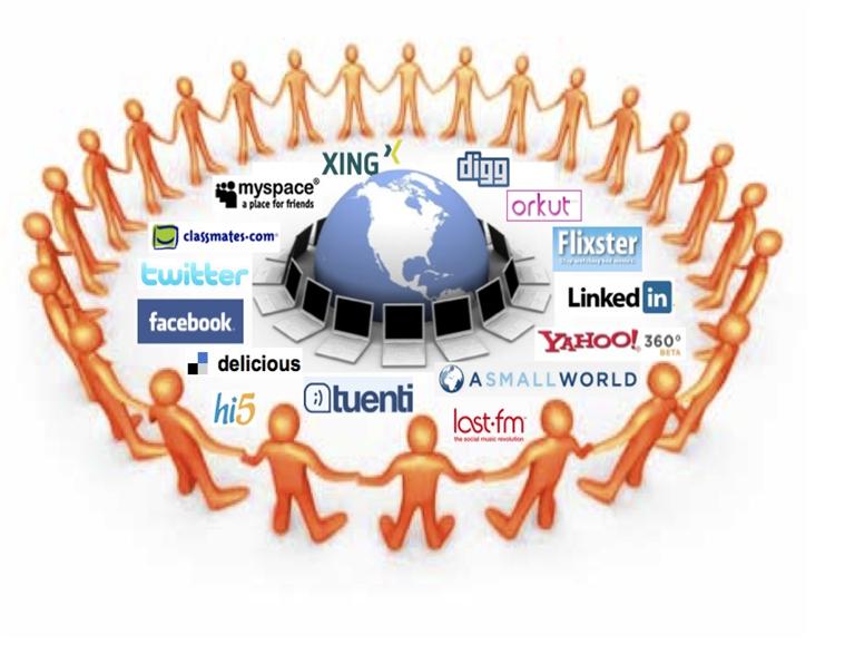¿Que es una comunidad virtual? Imagen3