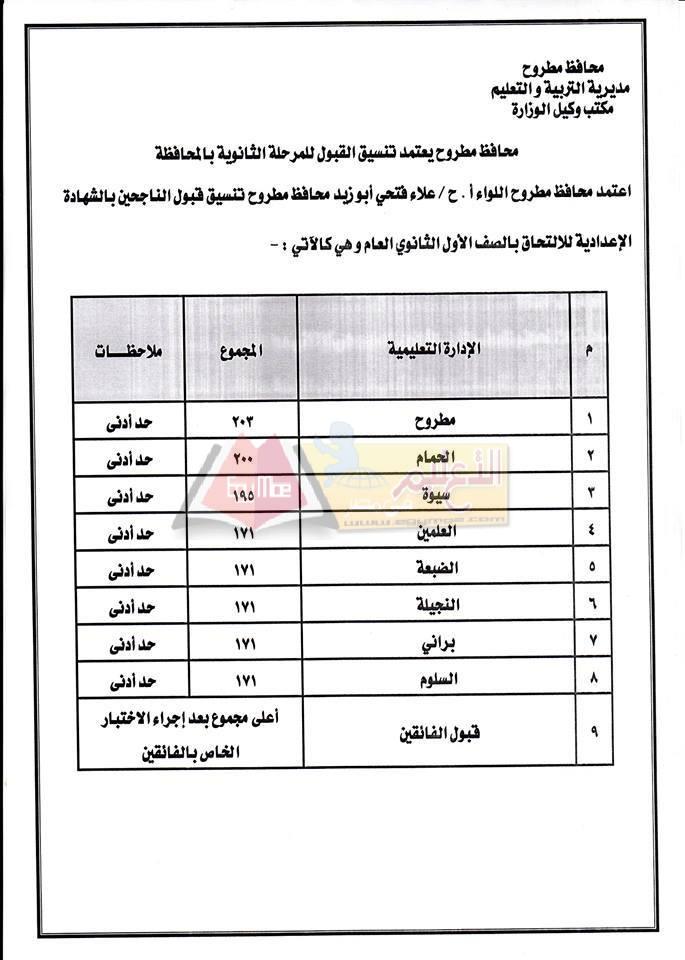 تنسيق القبول بالصف الاول الثانوى 2016 لجميع محافظات مصر - صفحة 2 Modars1.com_%25D9%2585%25D8%25B7%25D8%25B1%25D9%2588%25D8%25AD