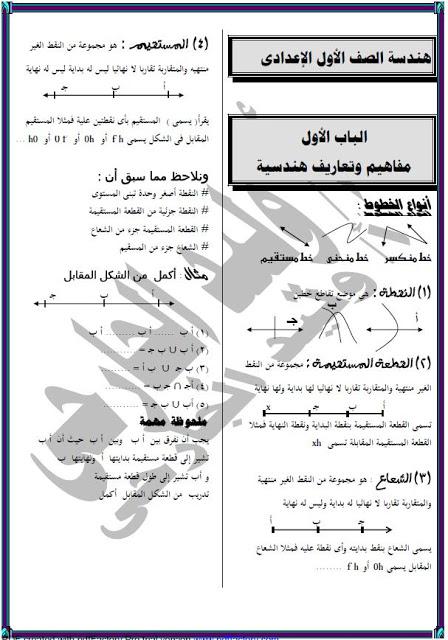 حصريا لطلاب الصف الاول / الثانى/ الثالث الاعدادى اجمل الملخصات من مصراوى22 132