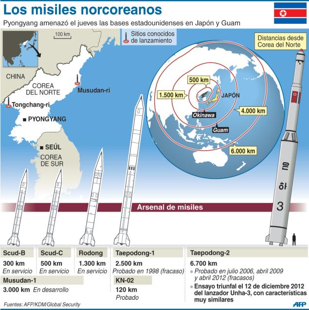 Corea - Corea del Norte - Página 3 Infomisiles.jpg