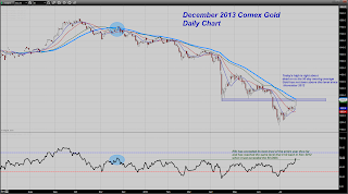 prix de l'or, de l'argent et des minières / suivi quotidien en clôture - Page 2 Chart20130722095832