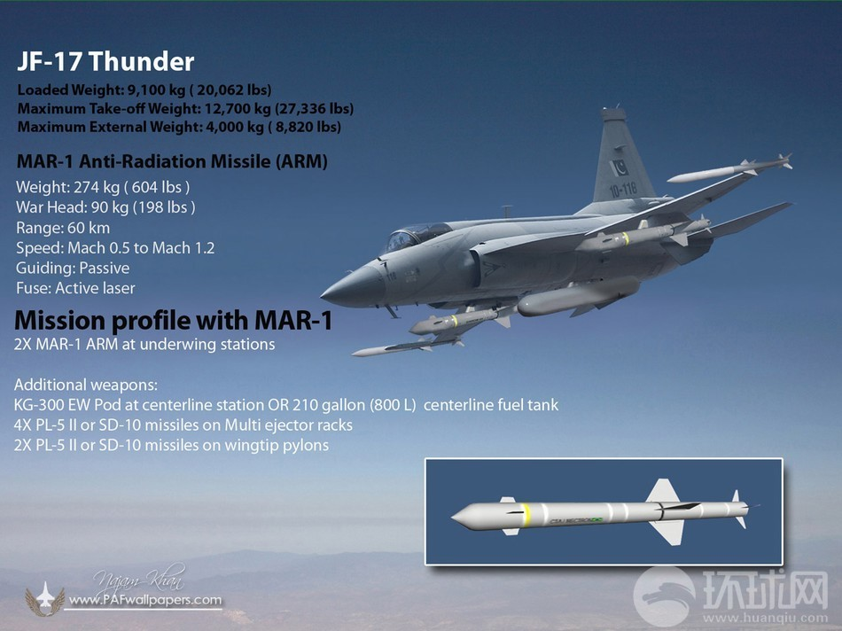 La brasileña Mectron comienza a producir a nivel industrial el misil anti radar MAR-1 exportado a Paquistán Avion-IA63-Pampa-01