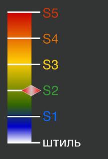 COMPORTAMIENTO SOLAR (2ª PARTE) B
