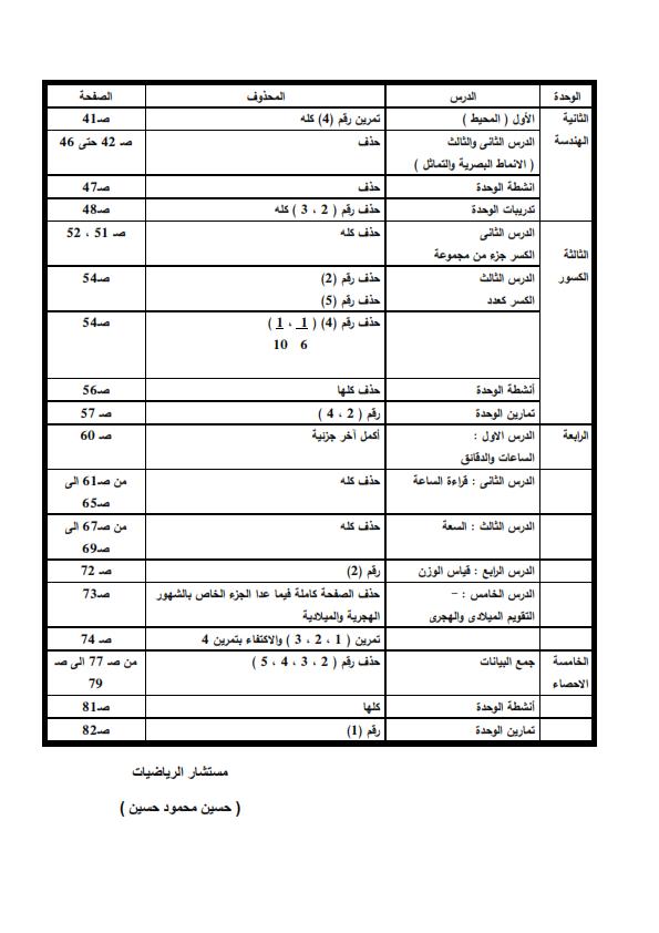 الدروس المحذوفة من منهج رياضيات الصف الثانى الابتدائى الترم الثانى المعدل 2014 Math_005