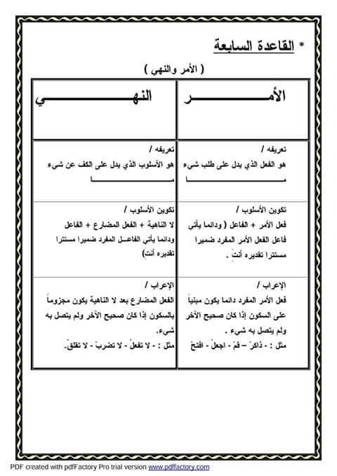 """ملف راااااائع شامل كل """"قواعد اللغة العربية للمرحلة الابتدائية"""" 9"""