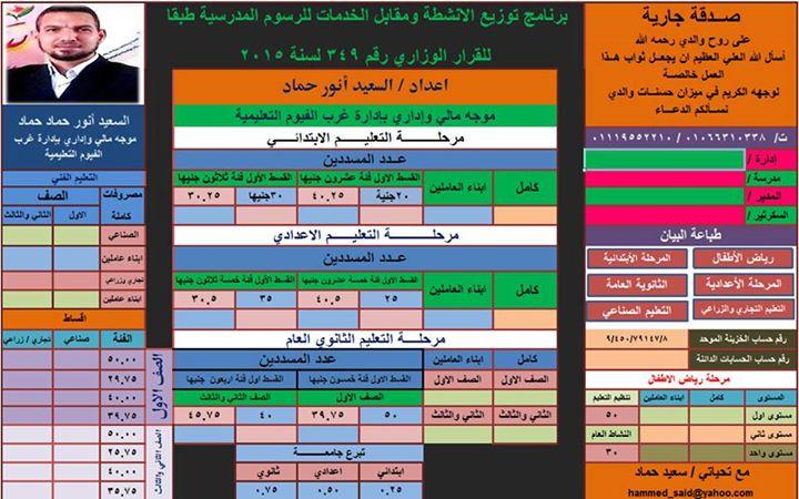 برنامج توزيع الانشطة و مقابل الخدمات للرسوم المدرسية طبقا للقرار الوزاري رقم 349 لسنة 2015 V1