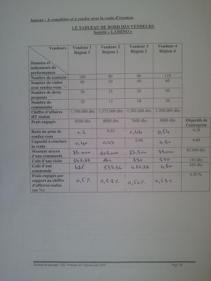 passage - Examen de Passage TSC Pratique et Théorique 2010 03