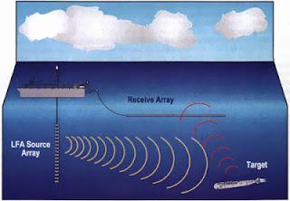 موسوعة كيف يعمل (((متجدد))) - صفحة 2 Surtass-lfa-sonar-system-2
