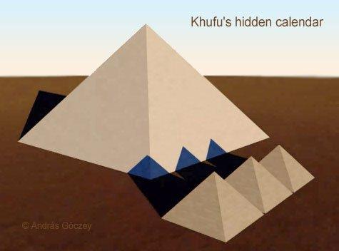 Giza – the Time Machine  AG_Khufu_calendar1
