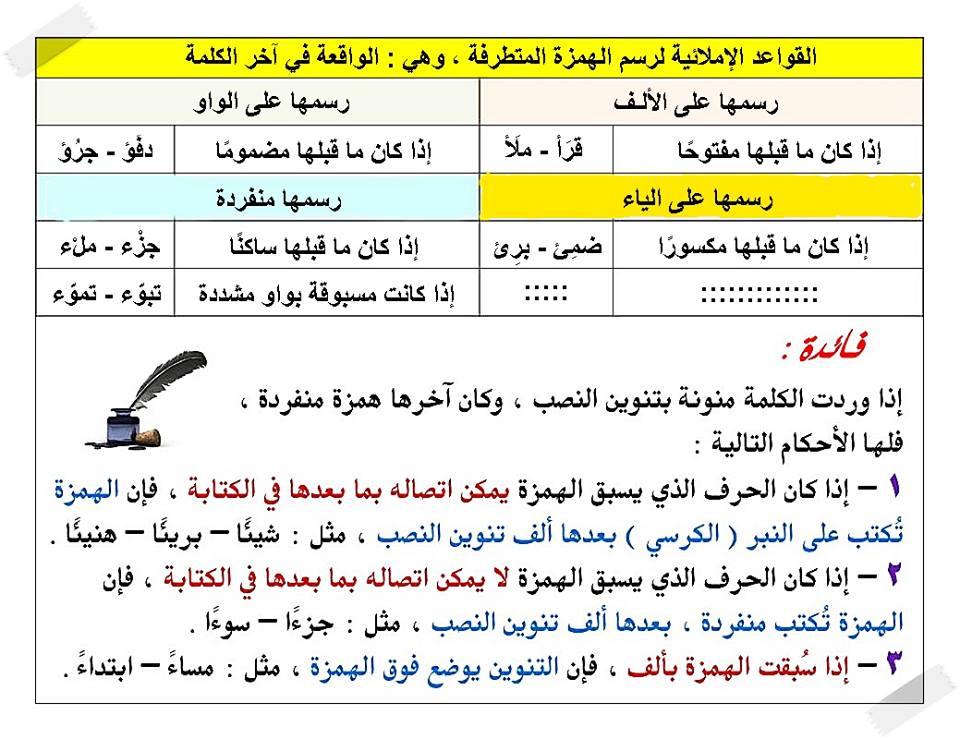 وسيلة تعليمية: أحكام الهمزة المُتطرفة ( وهي الواقعة في آخِر الكلمة ) 55