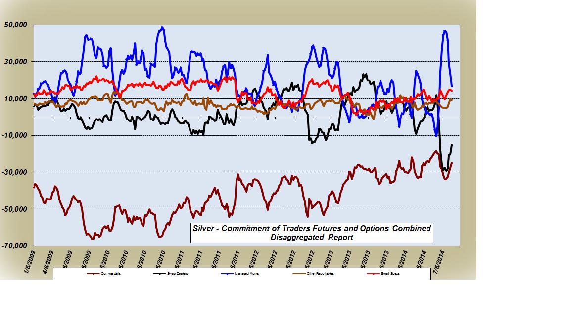 prix de l'or, de l'argent et des minières / suivi quotidien en clôture - Page 13 Silver%2BCOT