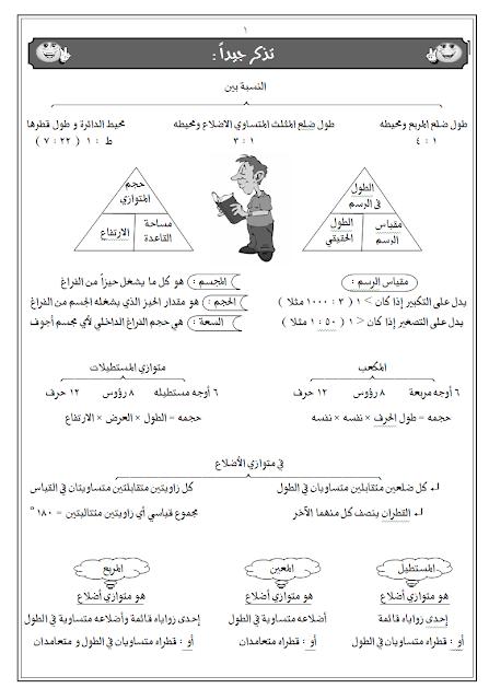 قوانين الرياضيات وتمارين المراجعة النهائية لنصف العام للصف السادس الابتدائى أ / أحمد زغلول 1