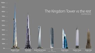Los edificios mas altos del Mundo de hoy y de mañana .  Kingdom-tower-a