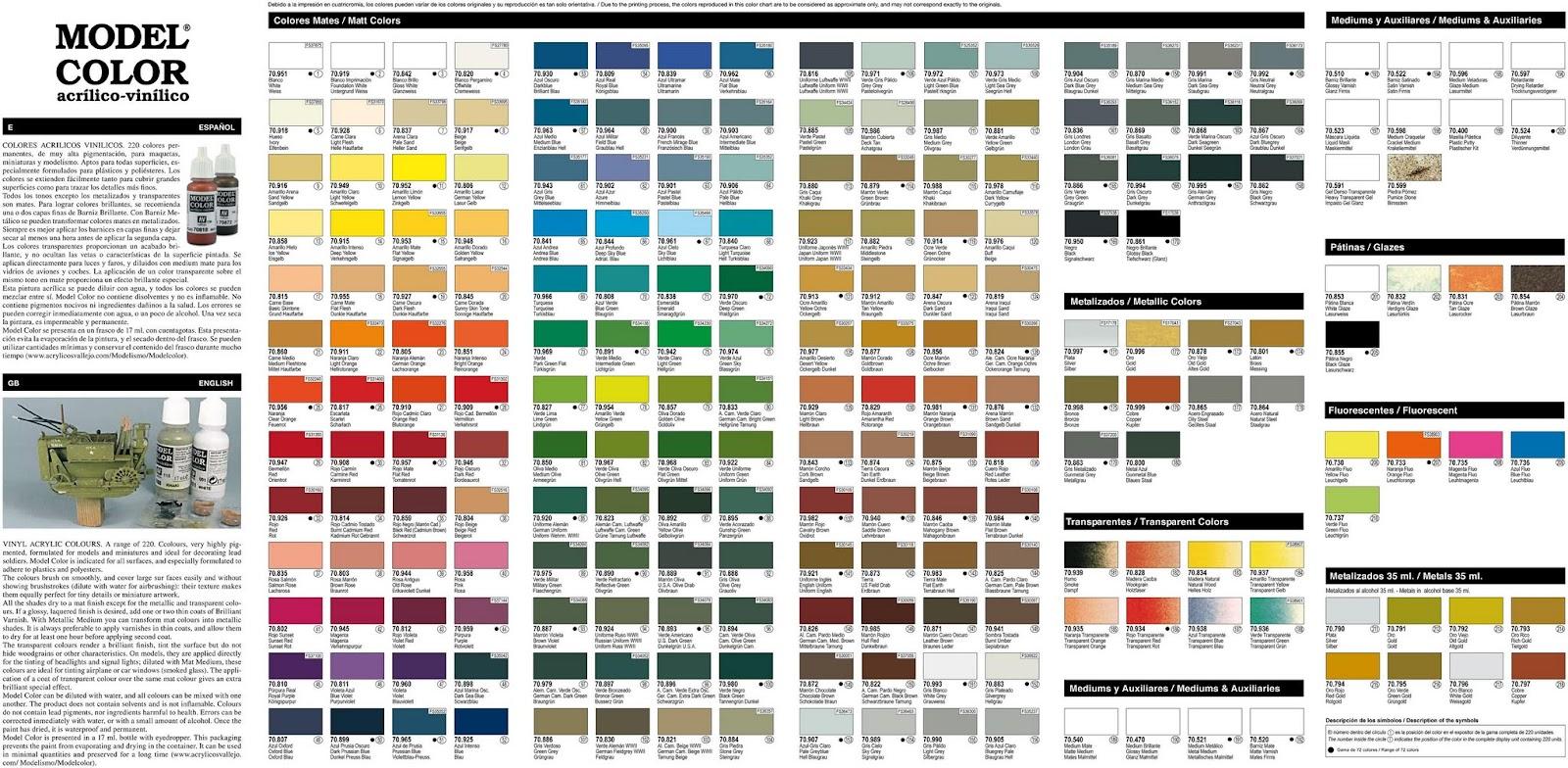 tabla definitiva de ekivalencias de pinturas ColoresModelColor