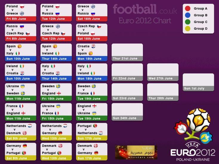 ملف كامل عن EURO2012 Euro2012chart