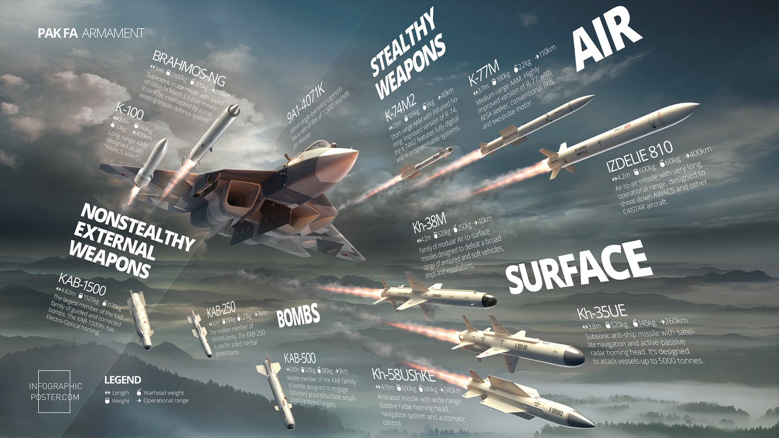 PAK-FA - Page 15 All%2Bweapons%2Bcarried%2Bby%2BRussia%2527s%2Bnext%2Bgeneration%2Bfighter