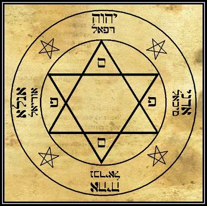 Le cercle de protection MagicCircleL