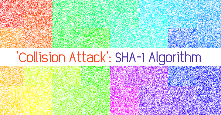 IT security SHA1-Hash-Algorithm