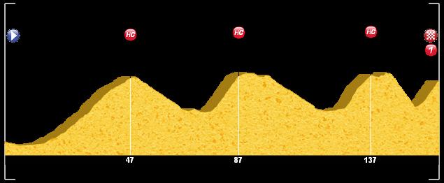Propongamos recorrido:  Vuelta 2.1 Febrero 2017 08%2Bsta%2Bfe-catedral%2B162