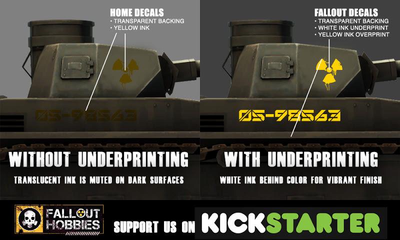 Fallout Hobbies Custom Decals Shop Kickstarter Underprinting%2BDiagram