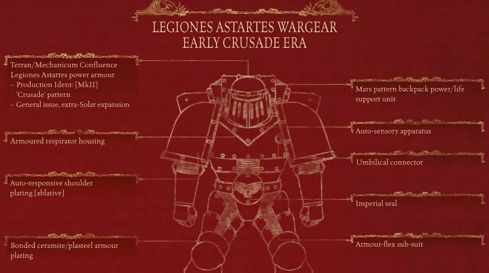 "Forge World : Horus Heresy Book I ""Betrayal"" - Page 2 HorusHeresy1_PowerArmor"