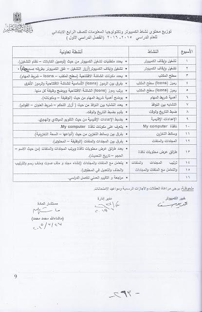 توزيع محتوى نشاط الكمبيوتر وتكنولوجيا المعلومات للصف الرابع الابتدائى 2016 للترمين Scan0017