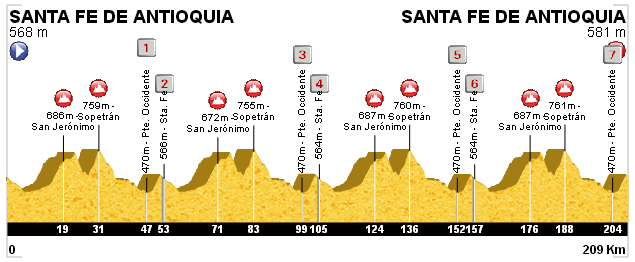 Propongamos recorrido:  Vuelta 2.1 Febrero 2017 07%2Bsanta%2Bfe%2B209