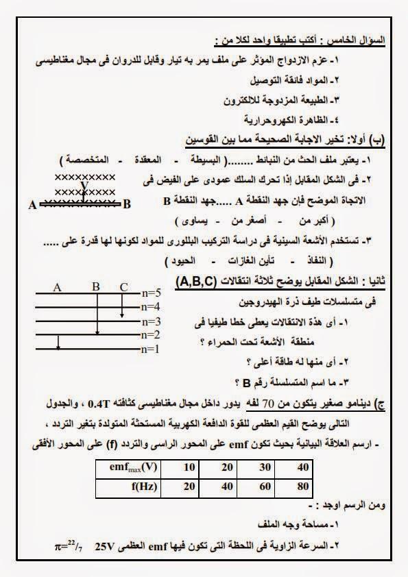 امتحان فيزياء 3 ثانوى السودان 2015  11150589_755865267867492_7100289517151621147_n