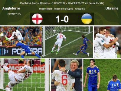 ### Giải Túc Cầu Euro 2012 ### - Page 3 Anh-Ukraine-1-0-Vntvnd