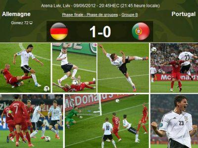 ### Giải Túc Cầu Euro 2012 ### DucBo-1-0-Vntvnd