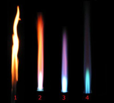 Claves y recursos para identificar minerales Mechero-bunsen-diferentes-llamas