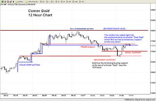 prix de l'or, de l'argent et des minières / suivi quotidien en clôture - Page 31 Snapshot-1390