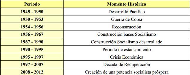 Elecciones a las Asambleas Populares provinciales - Actualidad RPDC - Página 2 1