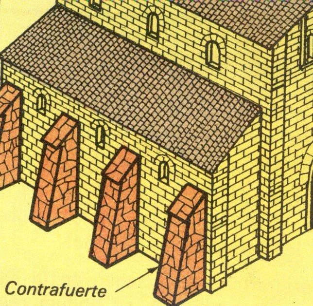 1. Técnicas y medios en arquitectura  Contrafuerte