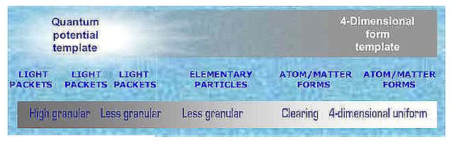 CREATION & MANIFESTATION: LIFE PHYSICS GROUP MANIFEST PRODUCTION OBSERVATION (MPO) ESSAY 1,2&3  Wingmaker-image3