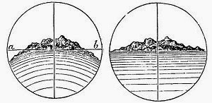 The Always Horizontal Horizon Proves Earth Flat Isle-of-wight
