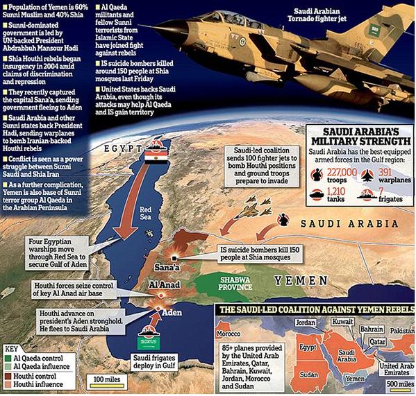 Yemeni Conflict: News - Page 4 Planning%2Bthe%2Binvasion%2Bof%2BYemen