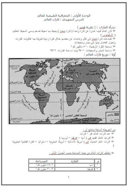 تابع ملخصات مميزه لطلاب التعليم الاعدادى كل الصفوف من مصراوى22 174
