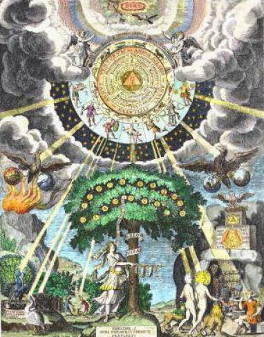 Spiritual Science Atlant280