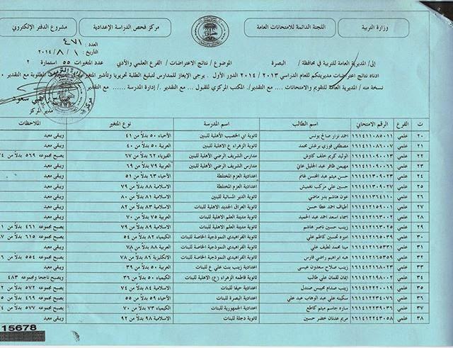 نتائج اعتراضات السادس العلمي و الادبي محافظة البصرة 2014  10547452_275130419340362_4597522242289012096_n