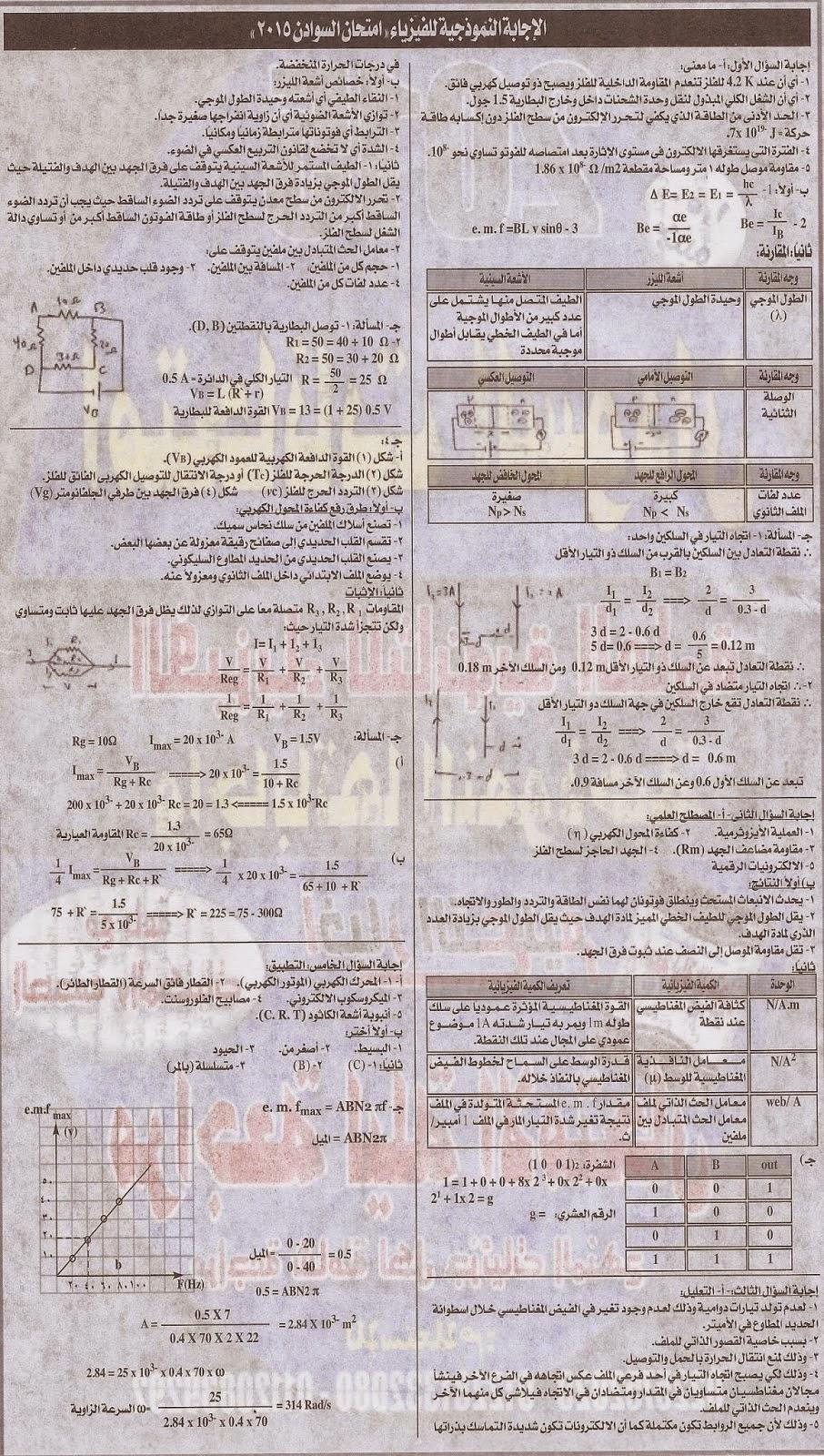 نموذج الوزارة الرسمى أسئلة واجابة امتحان فيزياء السودان2015 نظام حديث Www.modars1.com_1234567893