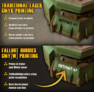Fallout Hobbies Custom Decals Shop Kickstarter CMYW%2Bprinting
