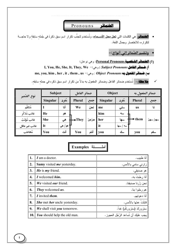 سلسلة بيسان مدمجة شرح قواعد اللغة الانجليزية بالعربى مع التدريبات والاجابات Modars1.com-166