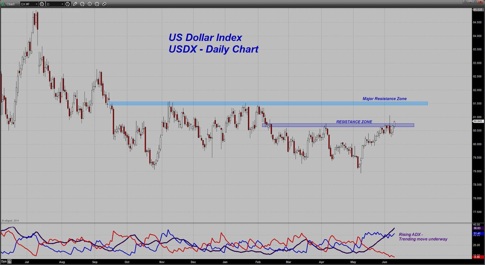 prix de l'or, de l'argent et des minières / suivi quotidien en clôture - Page 12 Chart20140610093242